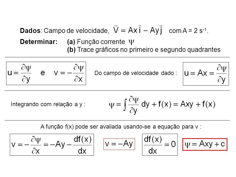 Dados: Campo de velocidade, com A = 2 s -1. Determinar:(a) Função corrente (b) Trace gráficos no primeiro e segundo quadrantes Do campo de velocidade