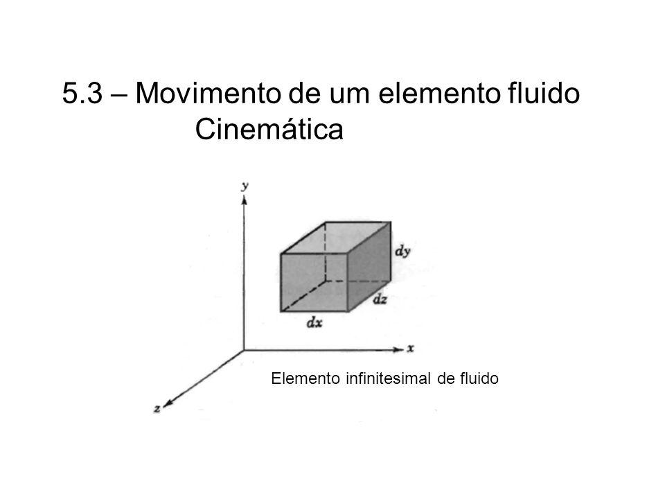 5.3 – Movimento de um elemento fluido Cinemática Elemento infinitesimal de fluido