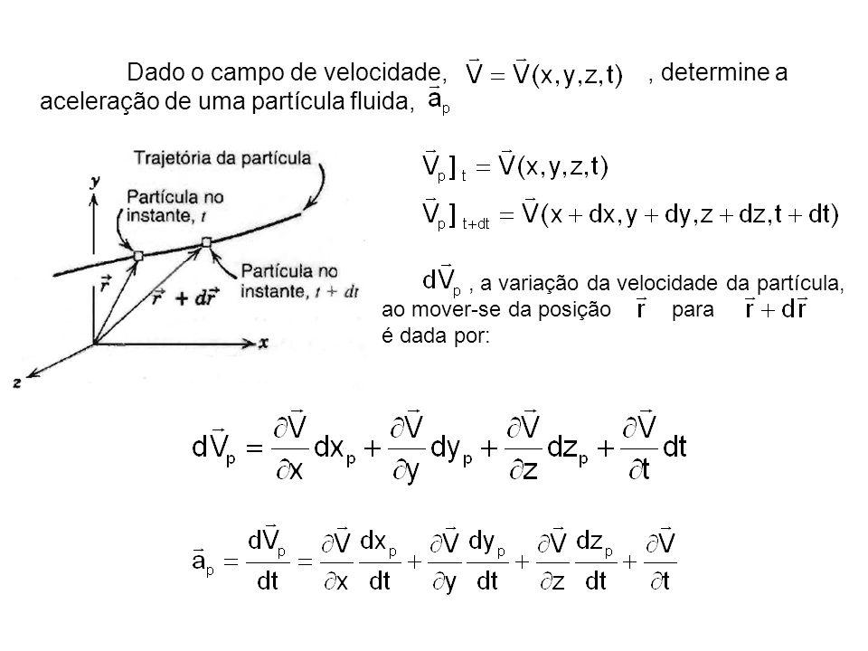 Dado o campo de velocidade,, determine a aceleração de uma partícula fluida,, a variação da velocidade da partícula, ao mover-se da posição para é dad
