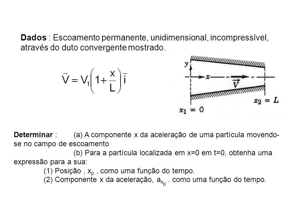 Dados : Escoamento permanente, unidimensional, incompressível, através do duto convergente mostrado. Determinar : (a) A componente x da aceleração de