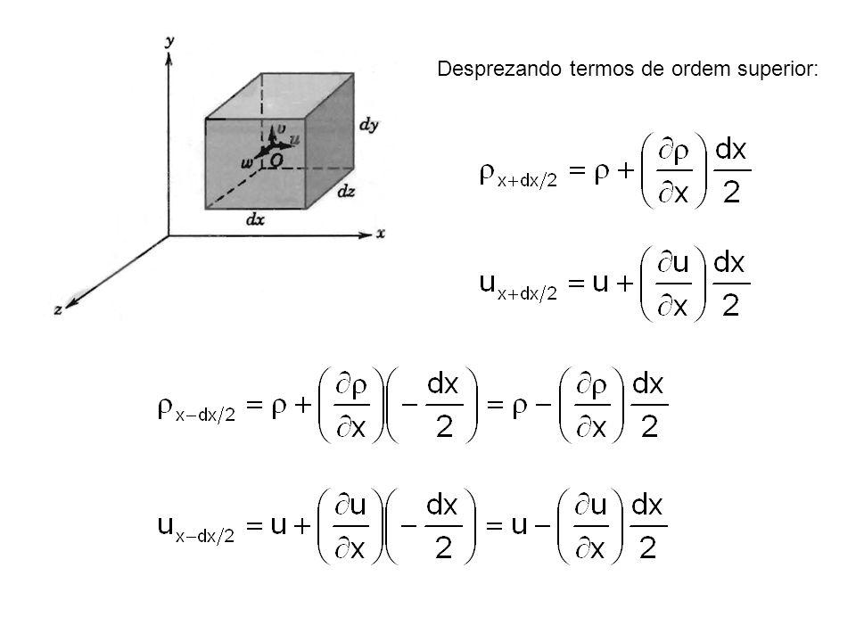 Fluxo de massa através da superfície de controle de um volume de controle diferencial retangular