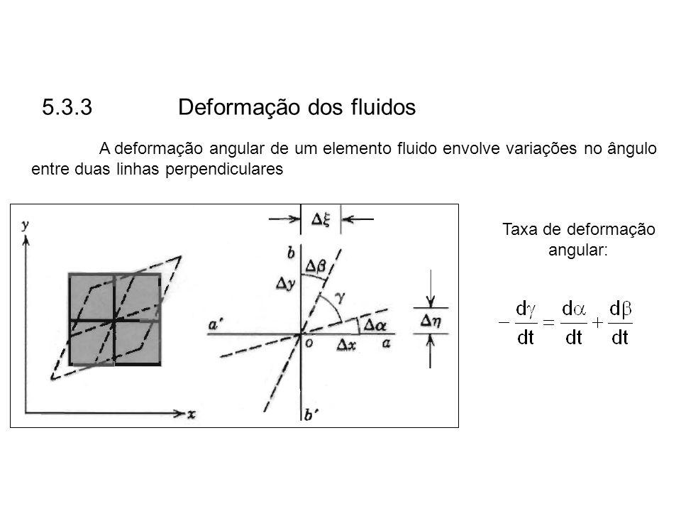 5.3.3Deformação dos fluidos A deformação angular de um elemento fluido envolve variações no ângulo entre duas linhas perpendiculares Taxa de deformaçã