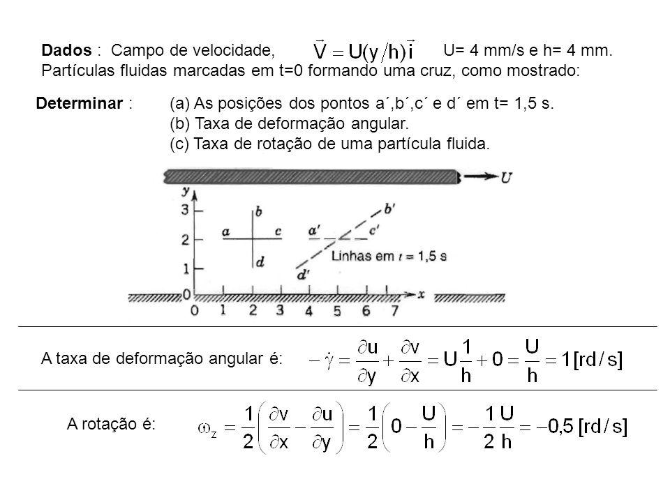 Determinar : (a) As posições dos pontos a´,b´,c´ e d´ em t= 1,5 s. (b) Taxa de deformação angular. (c) Taxa de rotação de uma partícula fluida. Dados