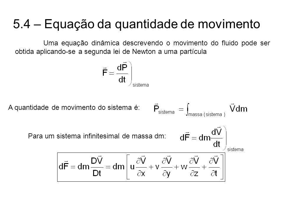5.4 – Equação da quantidade de movimento Uma equação dinâmica descrevendo o movimento do fluido pode ser obtida aplicando-se a segunda lei de Newton a