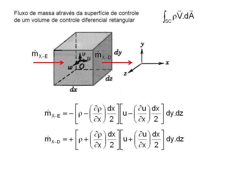 5.4.1Forças atuando sobre uma partícula fluida As forças que atuam sobre um elemento fluido podem ser classificadas como de massa ou de superfície.