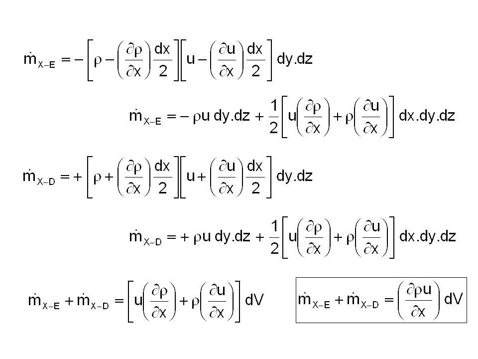 Em coordenadas cilíndricas (três componentes da aceleração total) : Em coordenadas retangulares (três componentes da aceleração total):