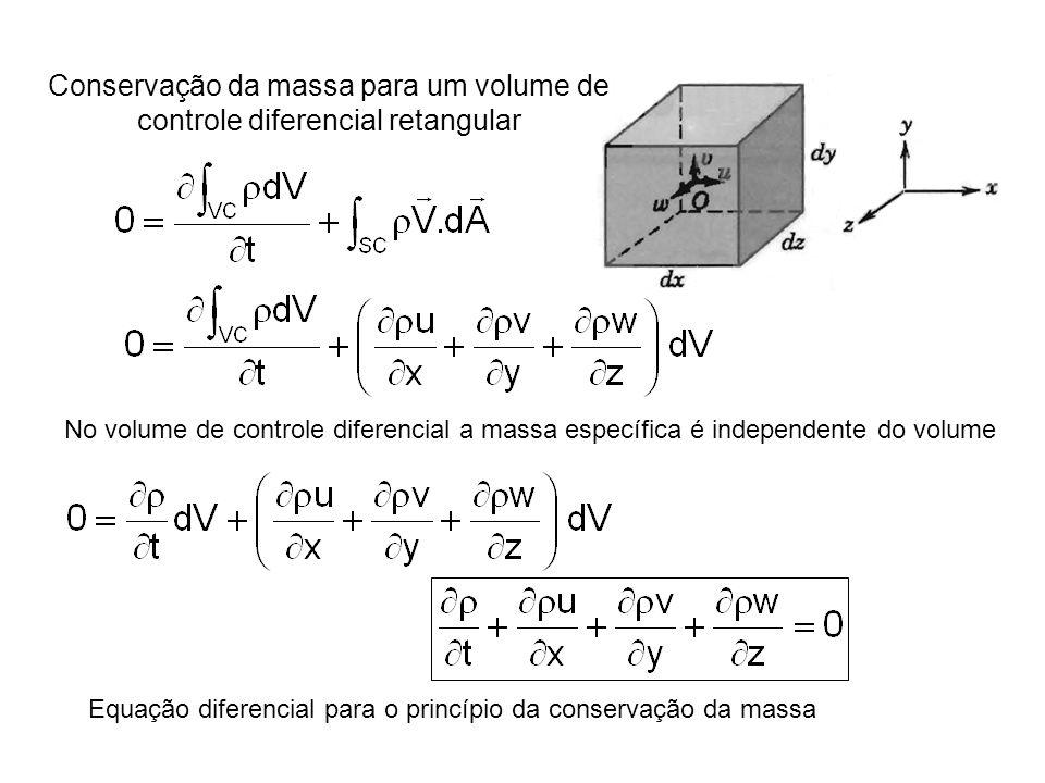 Conservação da massa para um volume de controle diferencial retangular No volume de controle diferencial a massa específica é independente do volume E