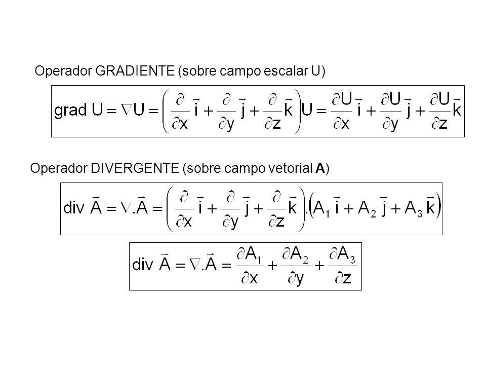 Princípio da conservação da massa (forma compacta) Escoamento incompressível,  = constante : Escoamento compressível, regime permanente :