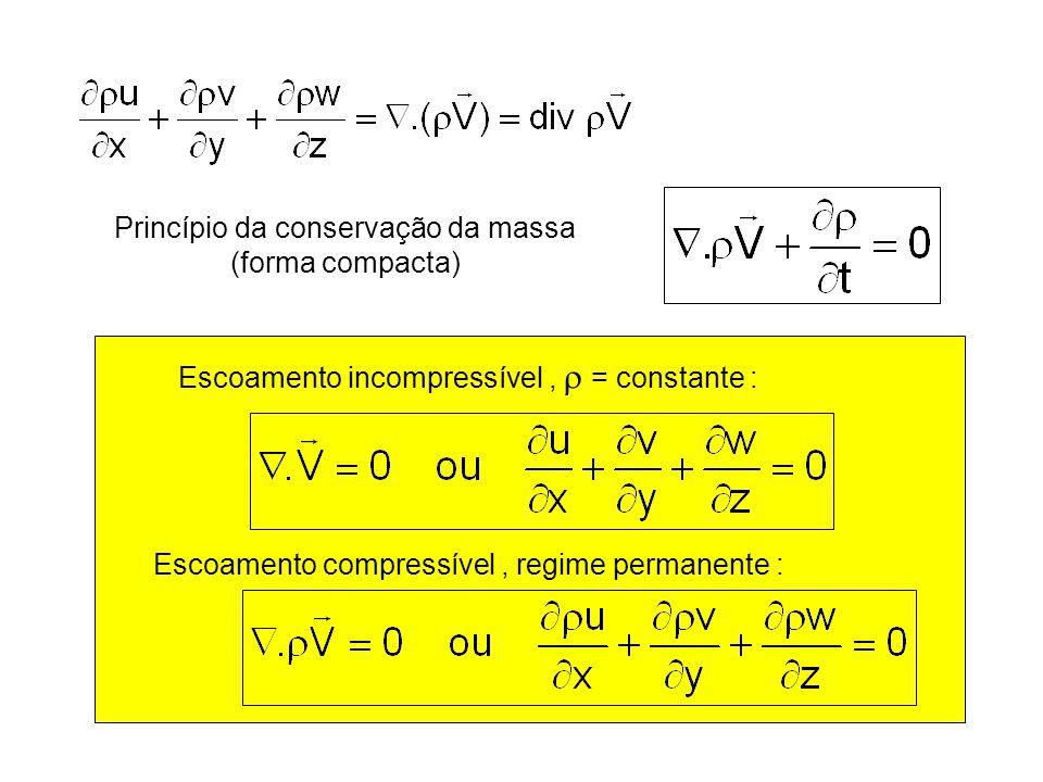 Substituindo as correlações para tensões superfíciais na equação diferencial para quantidade de movimento do elemento fluido infinitesimal : Estas equações do movimento fluido são chamadas de equações de Navier-Stokes.
