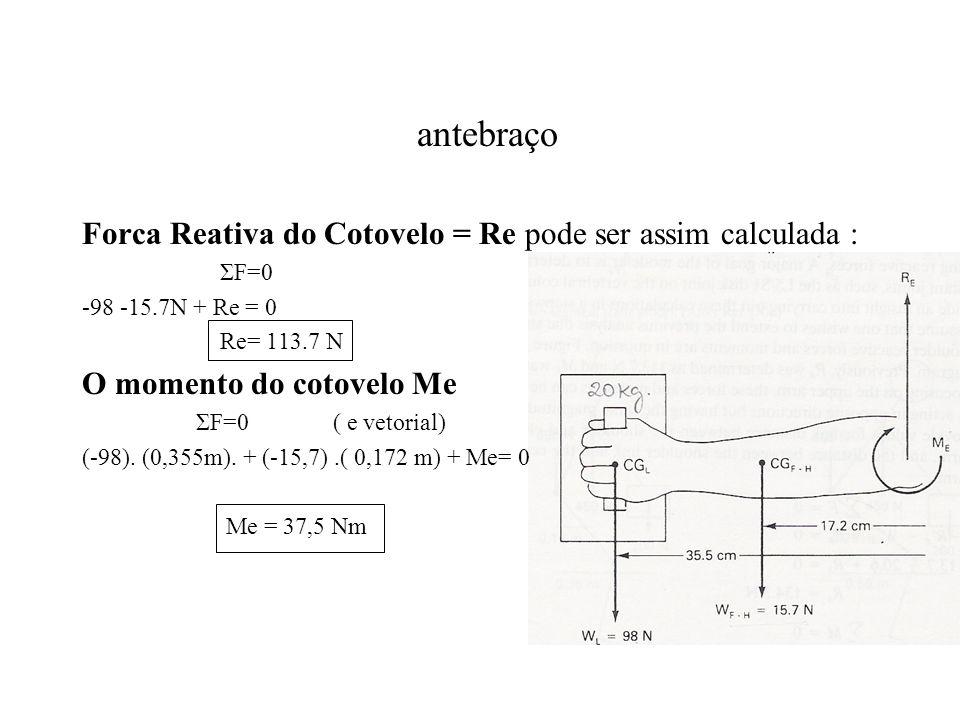 antebraço Forca Reativa do Cotovelo = Re pode ser assim calculada : ΣF=0 -98 -15.7N + Re = 0 Re= 113.7 N O momento do cotovelo Me ΣF=0 ( e vetorial) (