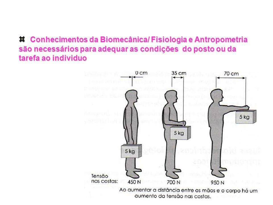 Conhecimentos da Biomecânica/ Fisiologia e Antropometria são necessários para adequar as condições do posto ou da tarefa ao individuo Conhecimentos da