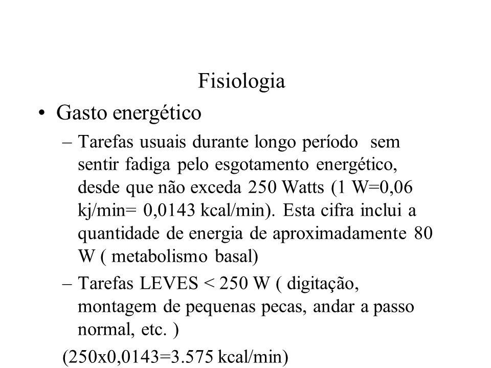 Fisiologia Gasto energético –Tarefas usuais durante longo período sem sentir fadiga pelo esgotamento energético, desde que não exceda 250 Watts (1 W=0