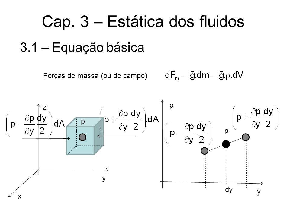 Cap. 3 – Estática dos fluidos 3.1 – Equação básica Forças de massa (ou de campo) y p p dy y x z p