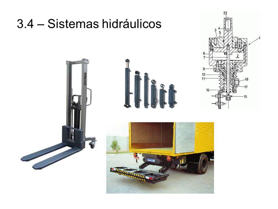 3.4 – Sistemas hidráulicos