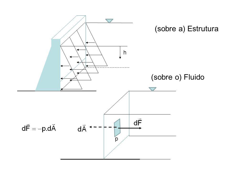 h (sobre a) Estrutura p (sobre o) Fluido
