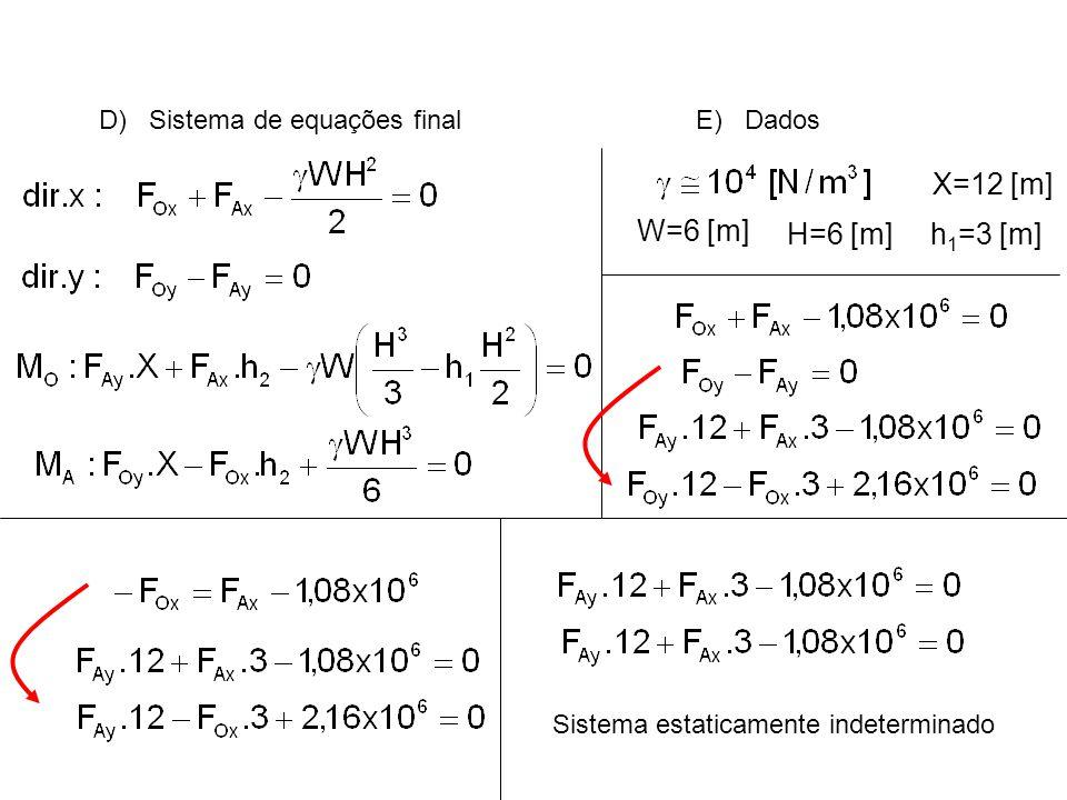 D) Sistema de equações finalE) Dados W=6 [m] H=6 [m]h 1 =3 [m] X=12 [m] Sistema estaticamente indeterminado