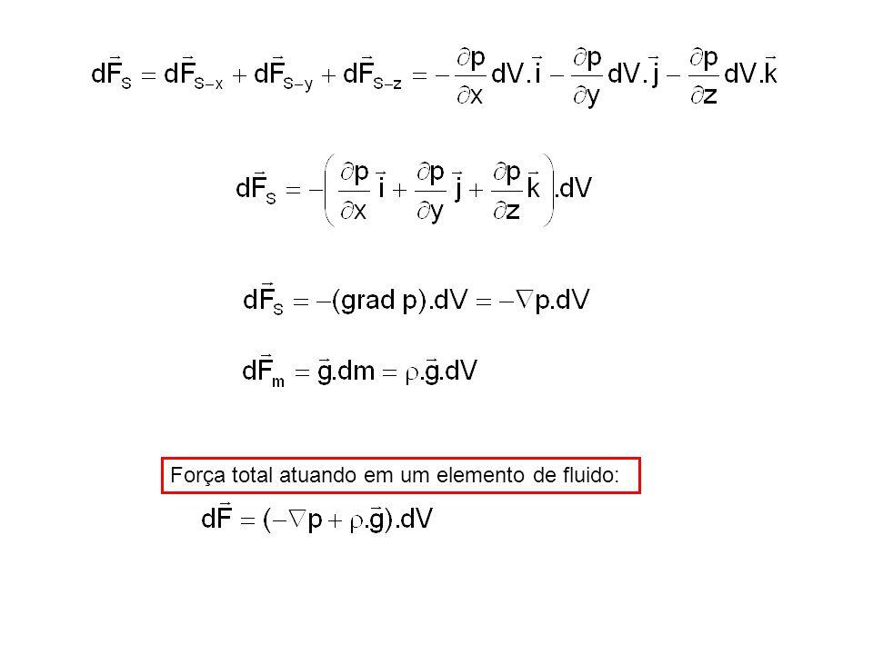 Força total atuando em um elemento de fluido: