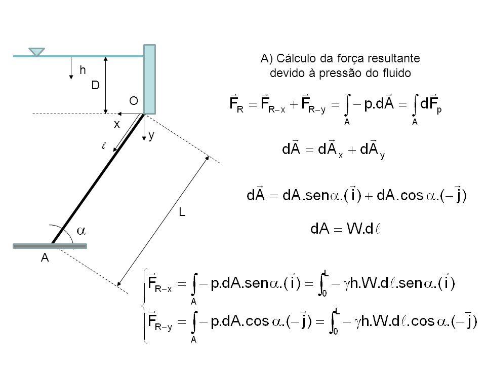 x h y A O D L l A) Cálculo da força resultante devido à pressão do fluido