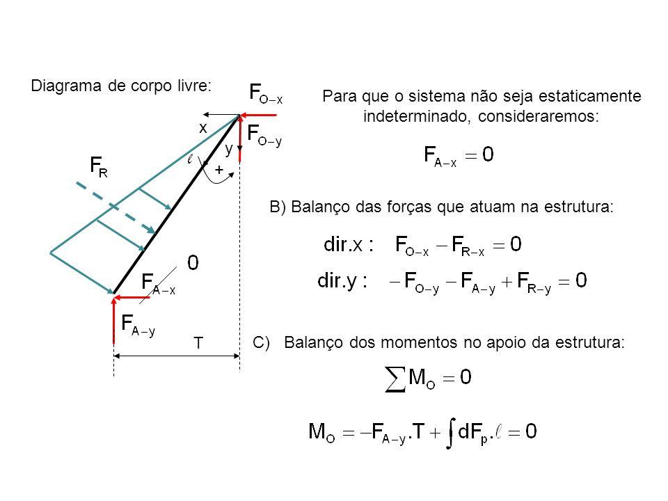 B) Balanço das forças que atuam na estrutura: Diagrama de corpo livre: x y Para que o sistema não seja estaticamente indeterminado, consideraremos: C) Balanço dos momentos no apoio da estrutura: + T l