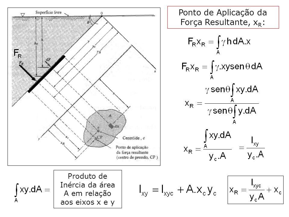 Produto de Inércia da área A em relação aos eixos x e y Ponto de Aplicação da Força Resultante, x R :