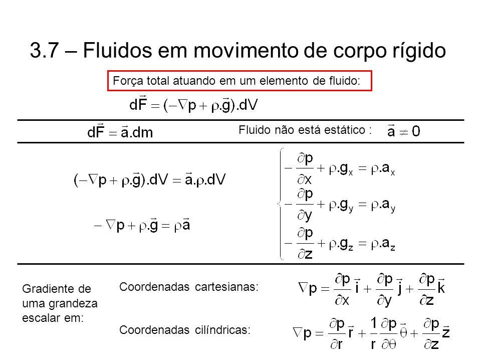 3.7 – Fluidos em movimento de corpo rígido Fluido não está estático : Força total atuando em um elemento de fluido: Gradiente de uma grandeza escalar em: Coordenadas cartesianas: Coordenadas cilíndricas: