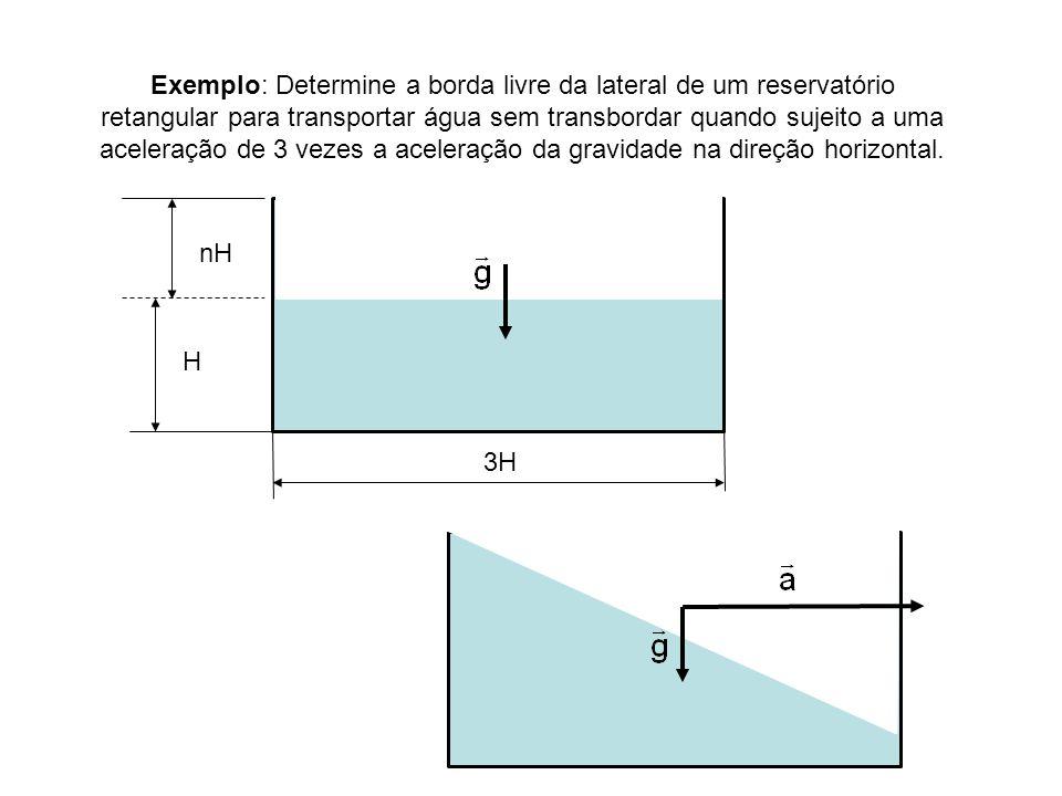 Exemplo: Determine a borda livre da lateral de um reservatório retangular para transportar água sem transbordar quando sujeito a uma aceleração de 3 vezes a aceleração da gravidade na direção horizontal.
