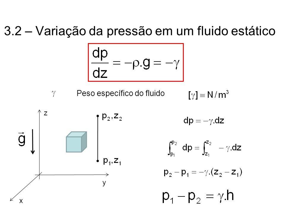 3.2 – Variação da pressão em um fluido estático Peso específico do fluido y x z