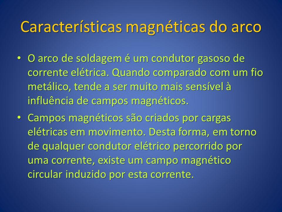 Características magnéticas do arco O arco de soldagem é um condutor gasoso de corrente elétrica. Quando comparado com um fio metálico, tende a ser mui