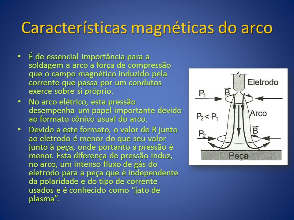 Características magnéticas do arco É de essencial importância para a soldagem a arco a força de compressão que o campo magnético induzido pela corrent
