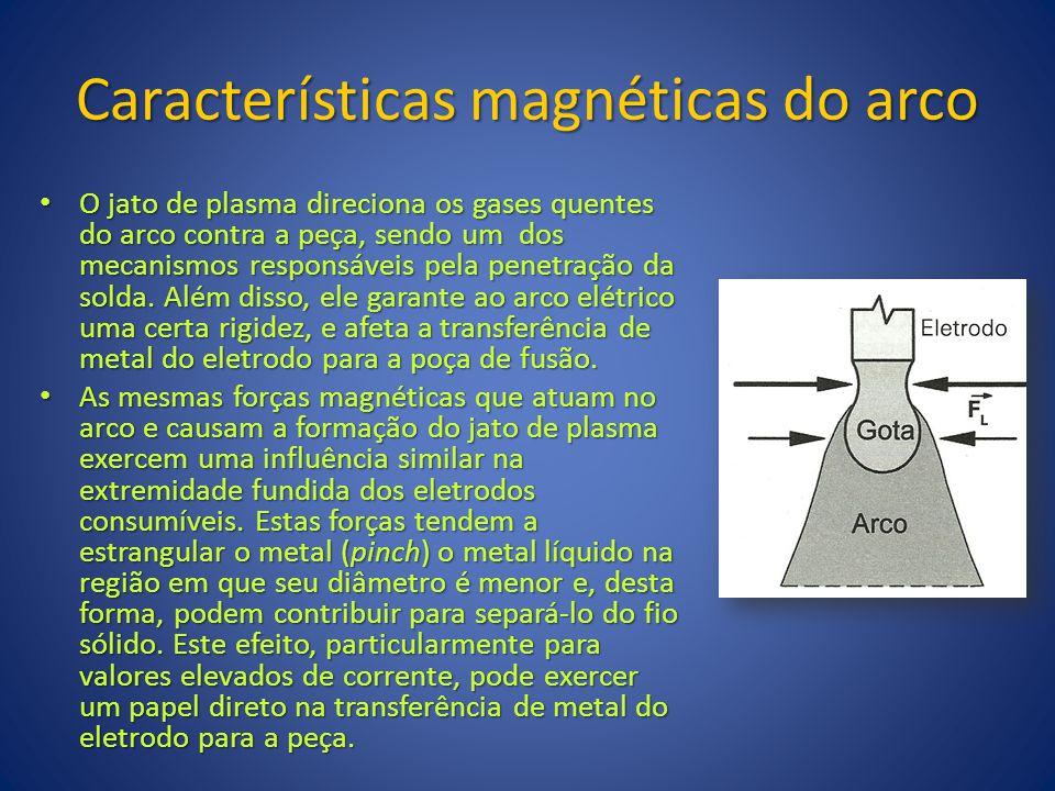 Características magnéticas do arco O jato de plasma direciona os gases quentes do arco contra a peça, sendo um dos mecanismos responsáveis pela penetr
