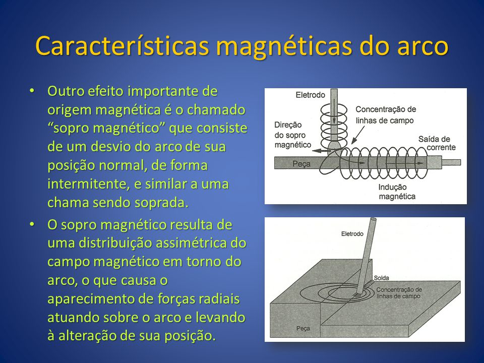 """Características magnéticas do arco Outro efeito importante de origem magnética é o chamado """"sopro magnético"""" que consiste de um desvio do arco de sua"""