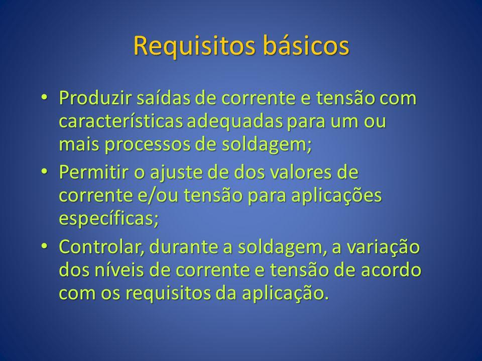 Requisitos básicos Produzir saídas de corrente e tensão com características adequadas para um ou mais processos de soldagem; Produzir saídas de corren