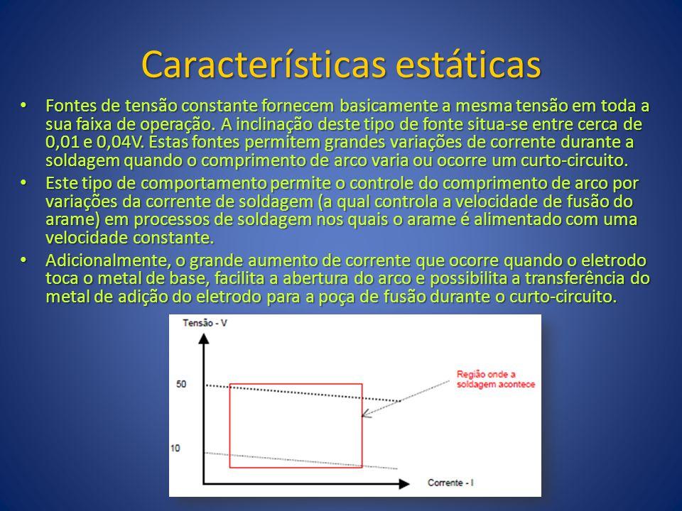 Características estáticas Fontes de tensão constante fornecem basicamente a mesma tensão em toda a sua faixa de operação. A inclinação deste tipo de f