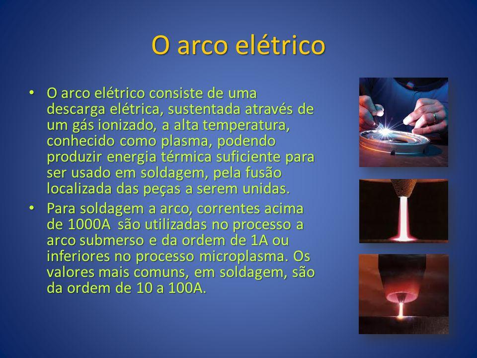 O arco elétrico O arco elétrico consiste de uma descarga elétrica, sustentada através de um gás ionizado, a alta temperatura, conhecido como plasma, p