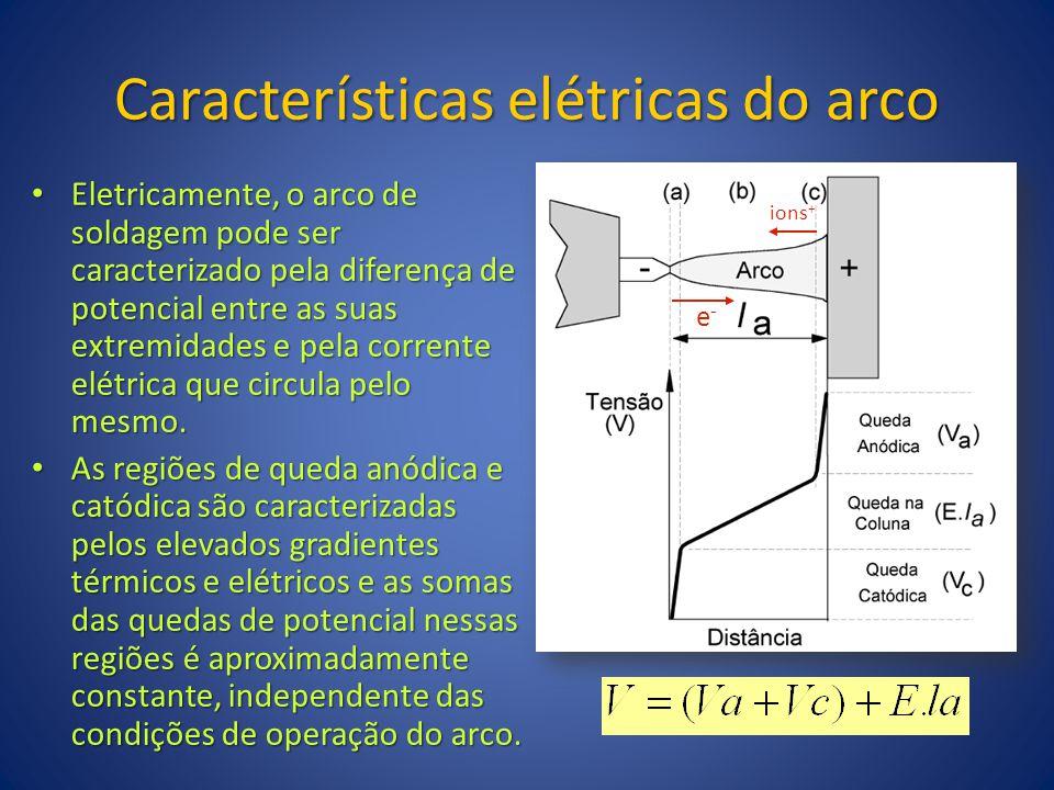 Características elétricas do arco Eletricamente, o arco de soldagem pode ser caracterizado pela diferença de potencial entre as suas extremidades e pe