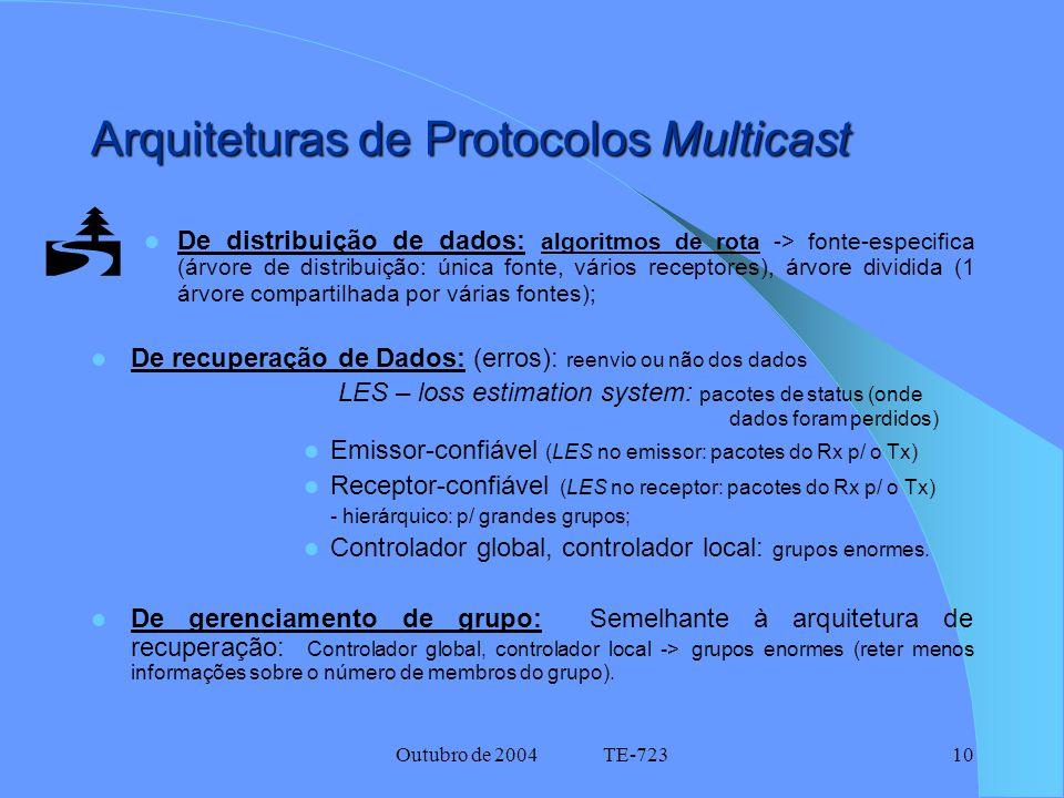Outubro de 2004 TE-72310 Arquiteturas de Protocolos Multicast De distribuição de dados: algoritmos de rota -> fonte-especifica (árvore de distribuição: única fonte, vários receptores), árvore dividida (1 árvore compartilhada por várias fontes); De recuperação de Dados: (erros): reenvio ou não dos dados LES – loss estimation system: pacotes de status (onde dados foram perdidos) Emissor-confiável (LES no emissor: pacotes do Rx p/ o Tx) Receptor-confiável (LES no receptor: pacotes do Rx p/ o Tx) - hierárquico: p/ grandes grupos; Controlador global, controlador local: grupos enormes.