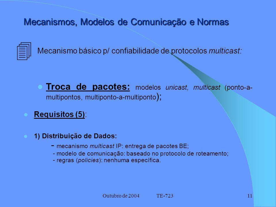 Outubro de 2004 TE-72311 Mecanismos, Modelos de Comunicação e Normas Mecanismo básico p/ confiabilidade de protocolos multicast: Troca de pacotes: modelos unicast, multicast (ponto-a- multipontos, multiponto-a-multiponto ); Requisitos (5): 1) Distribuição de Dados: - mecanismo multicast IP: entrega de pacotes BE; - modelo de comunicação: baseado no protocolo de roteamento; - regras (policies): nenhuma específica.