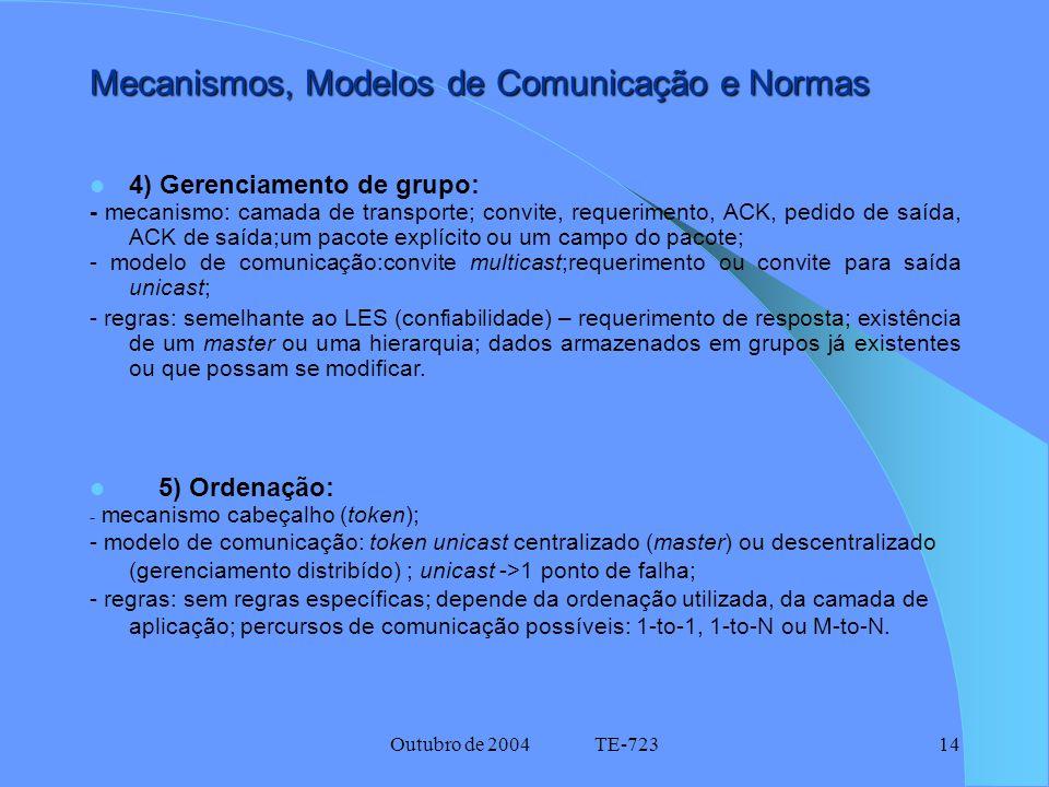 Outubro de 2004 TE-72314 Mecanismos, Modelos de Comunicação e Normas 4) Gerenciamento de grupo: - mecanismo: camada de transporte; convite, requerimento, ACK, pedido de saída, ACK de saída;um pacote explícito ou um campo do pacote; - modelo de comunicação:convite multicast;requerimento ou convite para saída unicast; - regras: semelhante ao LES (confiabilidade) – requerimento de resposta; existência de um master ou uma hierarquia; dados armazenados em grupos já existentes ou que possam se modificar.