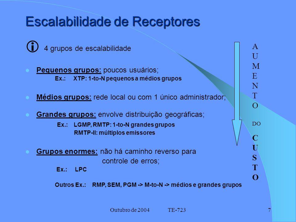 Outubro de 2004 TE-7237 Escalabilidade de Receptores  4 grupos de escalabilidade Pequenos grupos: poucos usuários; Ex.: XTP: 1-to-N pequenos a médios grupos Médios grupos: rede local ou com 1 único administrador; Grandes grupos: envolve distribuição geográficas; Ex.: LGMP, RMTP: 1-to-N grandes grupos RMTP-II: múltiplos emissores Grupos enormes: não há caminho reverso para controle de erros; Ex.: LPC Outros Ex.: RMP, SEM, PGM -> M-to-N -> médios e grandes grupos A U M E N T O DO C U S T O