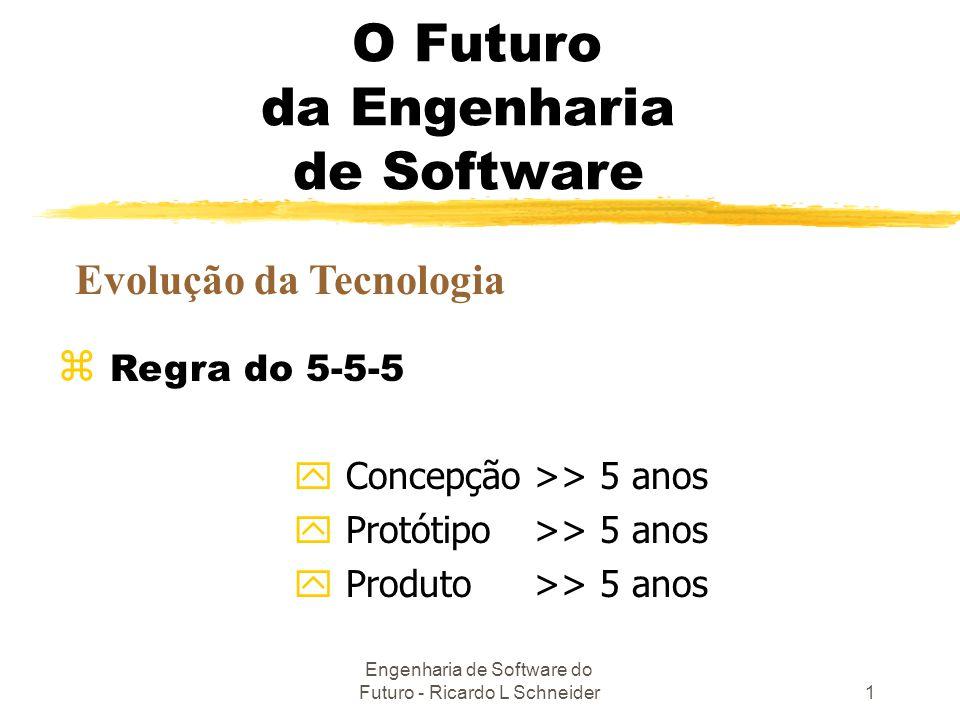 Engenharia de Software do Futuro - Ricardo L Schneider1 O Futuro da Engenharia de Software Evolução da Tecnologia z Regra do 5-5-5 y Concepção>> 5 ano