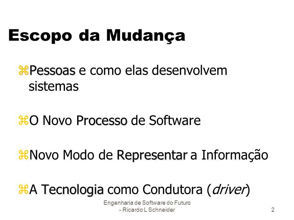 Engenharia de Software do Futuro - Ricardo L Schneider2 Escopo da Mudança zPessoas zPessoas e como elas desenvolvem sistemas Processo zO Novo Processo