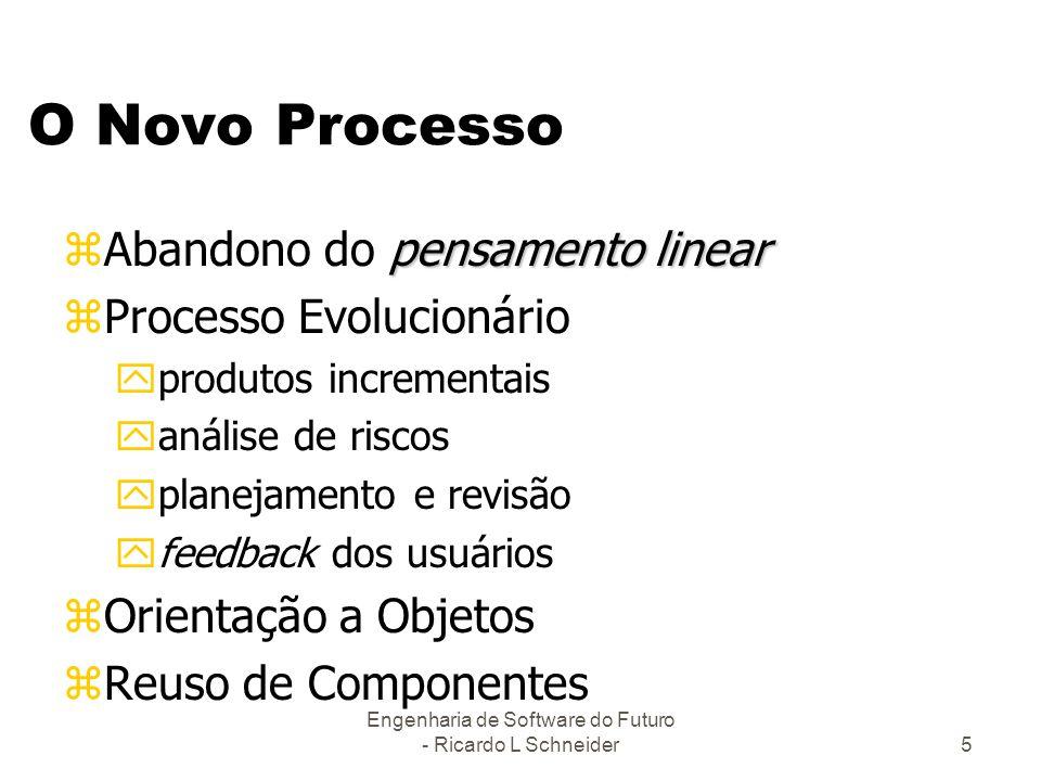 Engenharia de Software do Futuro - Ricardo L Schneider5 O Novo Processo pensamento linear zAbandono do pensamento linear zProcesso Evolucionário yprod