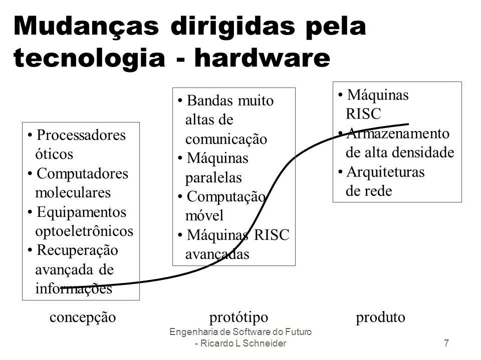 Engenharia de Software do Futuro - Ricardo L Schneider7 Mudanças dirigidas pela tecnologia - hardware Processadores óticos Computadores moleculares Eq