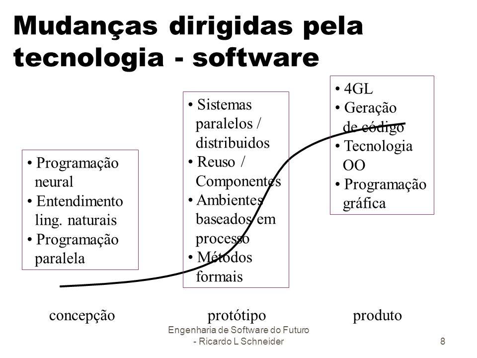 Engenharia de Software do Futuro - Ricardo L Schneider8 Mudanças dirigidas pela tecnologia - software Programação neural Entendimento ling. naturais P