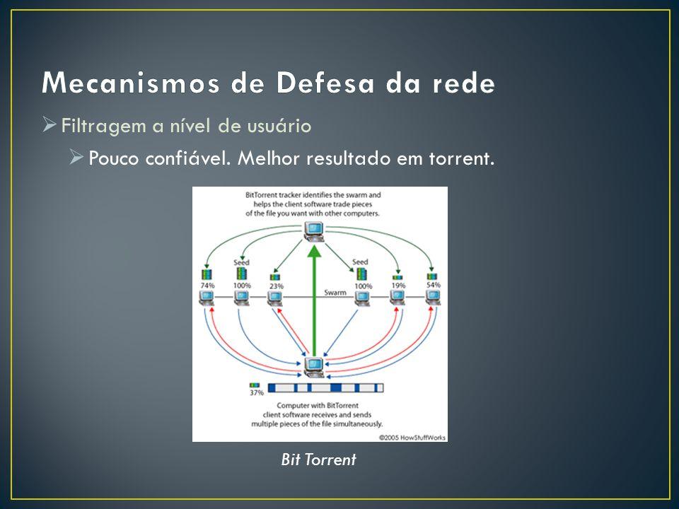  Filtragem a nível de usuário  Pouco confiável. Melhor resultado em torrent. Bit Torrent