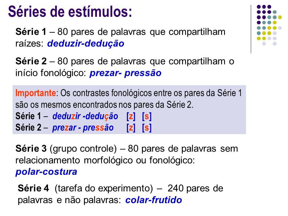 Série 1 – 80 pares de palavras que compartilham raízes: deduzir-dedução Séries de estímulos: Série 2 – 80 pares de palavras que compartilham o início fonológico: prezar- pressão Importante : Os contrastes fonológicos entre os pares da Série 1 são os mesmos encontrados nos pares da Série 2.