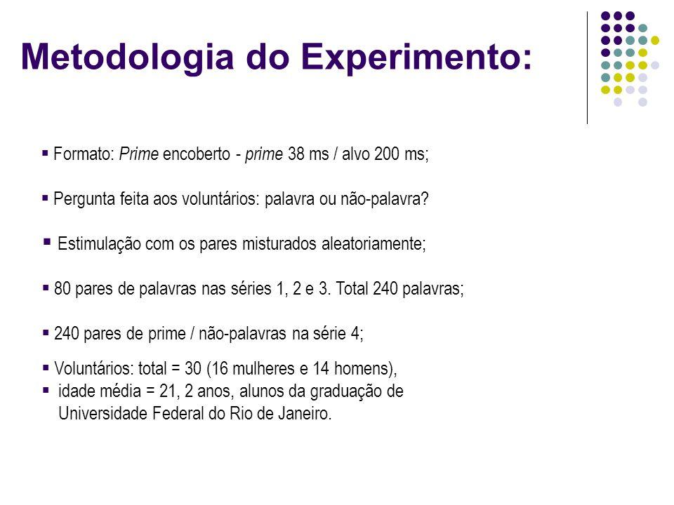 Metodologia do Experimento:   Voluntários: total = 30 (16 mulheres e 14 homens),   idade média = 21, 2 anos, alunos da graduação de Universidade F