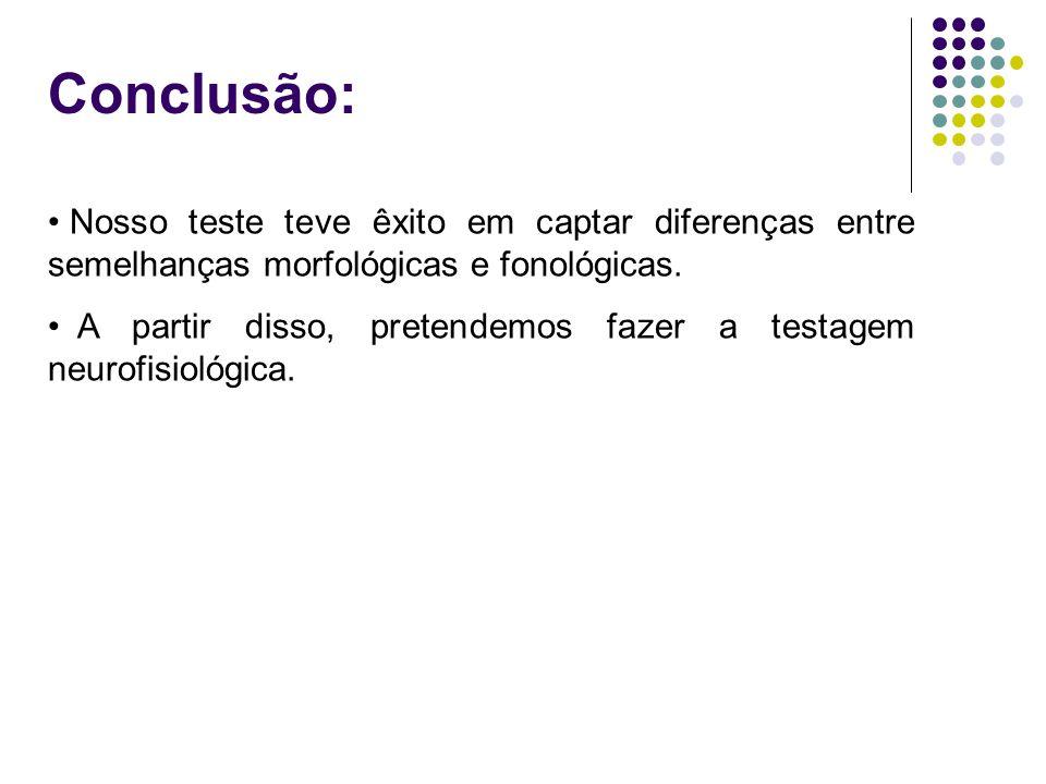 Conclusão: Nosso teste teve êxito em captar diferenças entre semelhanças morfológicas e fonológicas. A partir disso, pretendemos fazer a testagem neur