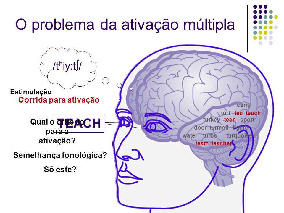 O problema da ativação múltipla carry turf tea teach turkey teen sport door turmoil figure water turbo turquoise team teacher Corrida para ativação carry turf tea teach turkey teen sport door turmoil figure water turbo turquoise team teacher Estimulação TEACH Qual o critério para a ativação.