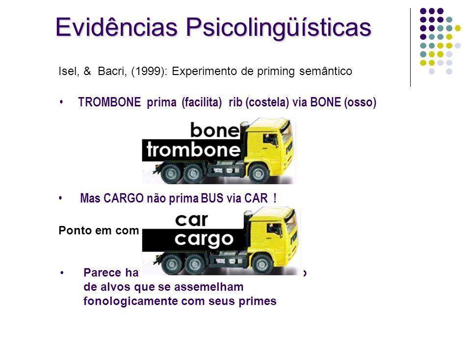 Isel, & Bacri, (1999): Experimento de priming semântico TROMBONE prima (facilita) rib (costela) via BONE (osso) Ponto em comum entre os dois estudos: Parece haver atraso no reconhecimento de alvos que se assemelham fonologicamente com seus primes Evidências Psicolingüísticas Mas CARGO não prima BUS via CAR !